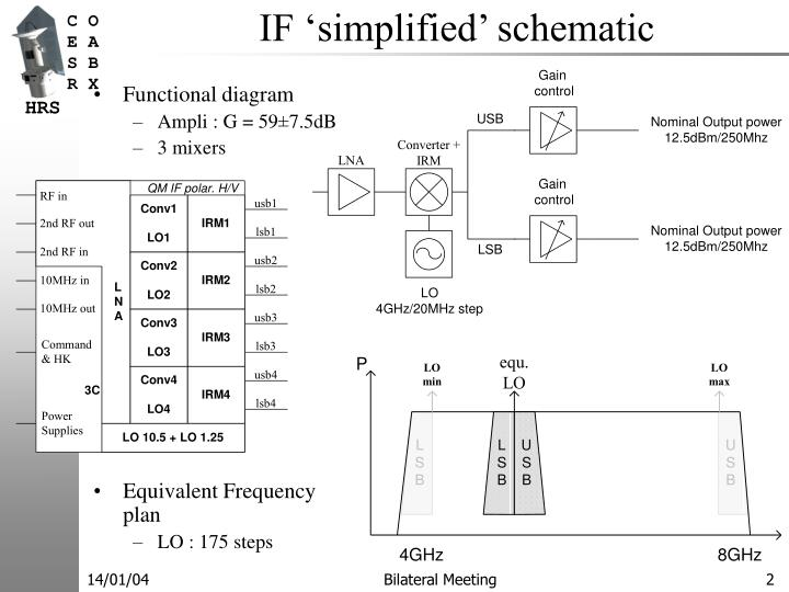 If simplified schematic