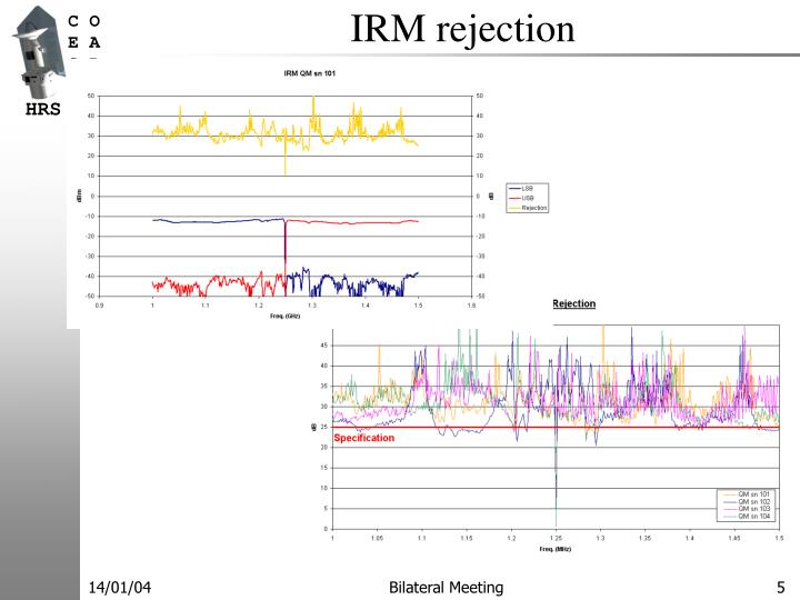 IRM rejection