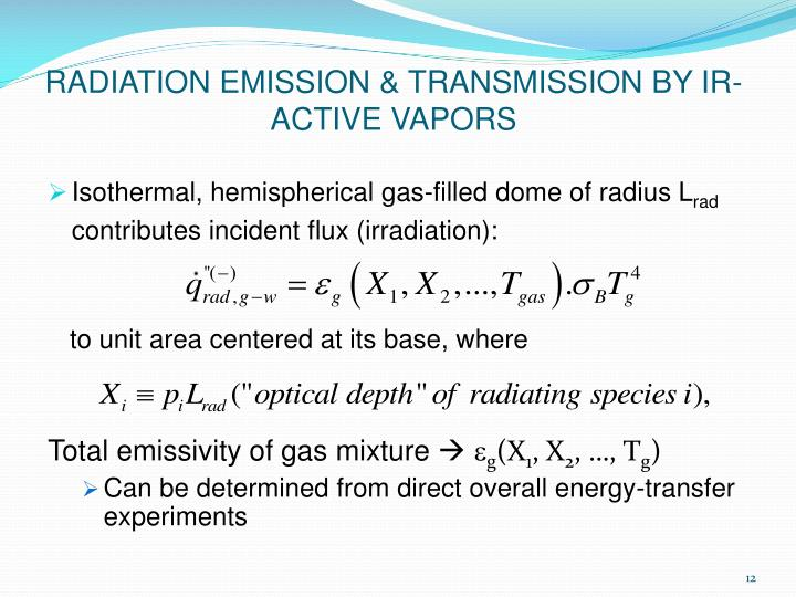 RADIATION EMISSION & TRANSMISSION BY IR-ACTIVE VAPORS
