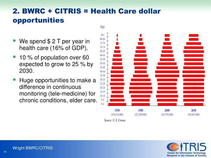 2. BWRC + CITRIS = Health Care dollar opportunities