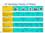 uc berkeley family of motes