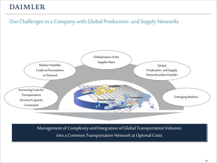 Our Challenges in a Company with Global Production- and Supply Networks