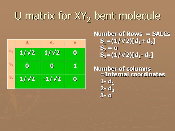 U matrix for XY
