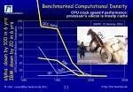 benchmarked computational density