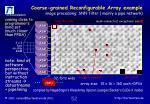 coarse grained reconfigurable array example