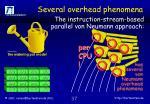 several overhead phenomena