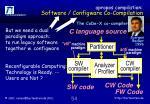 software configware co compilation