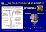 we need a twin paradigm education
