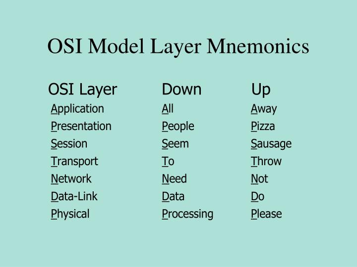 OSI Model Layer Mnemonics