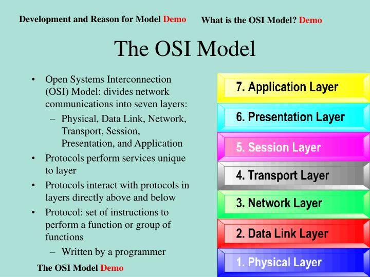 Development and Reason for Model