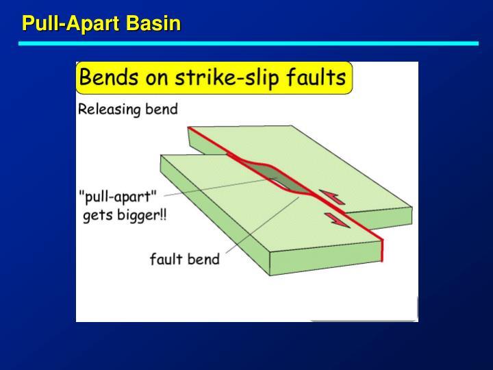 Pull-Apart Basin
