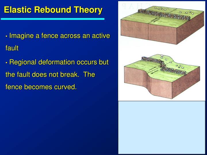 Elastic Rebound Theory
