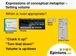 expressions of conceptual metaphor setting volume