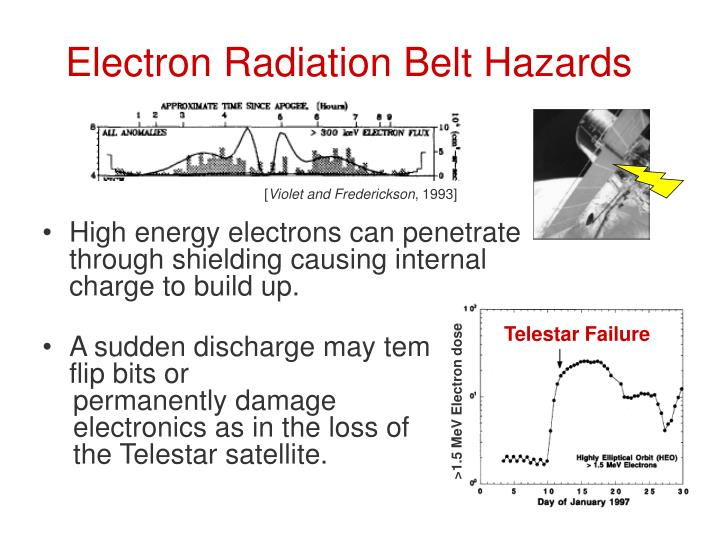 High energy electrons can penetrate through shielding causing internal charge to build up.