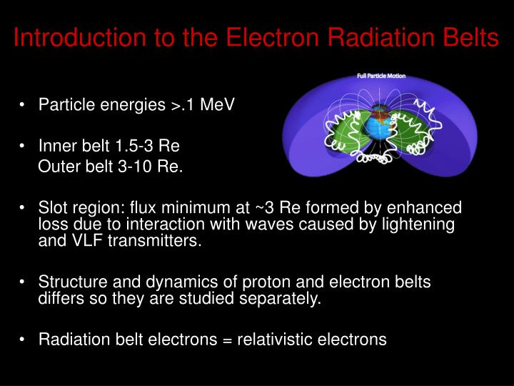 Introduction to the electron radiation belts