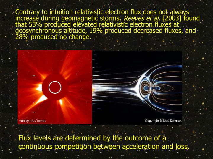 Contrary to intuition relativistic electron flux does not always increase during geomagnetic storms.