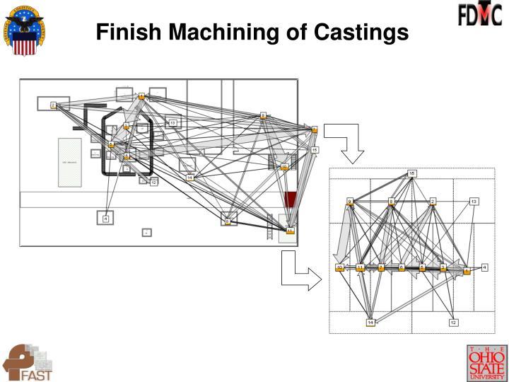 Finish Machining of Castings