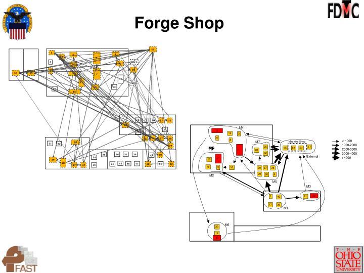 Forge Shop