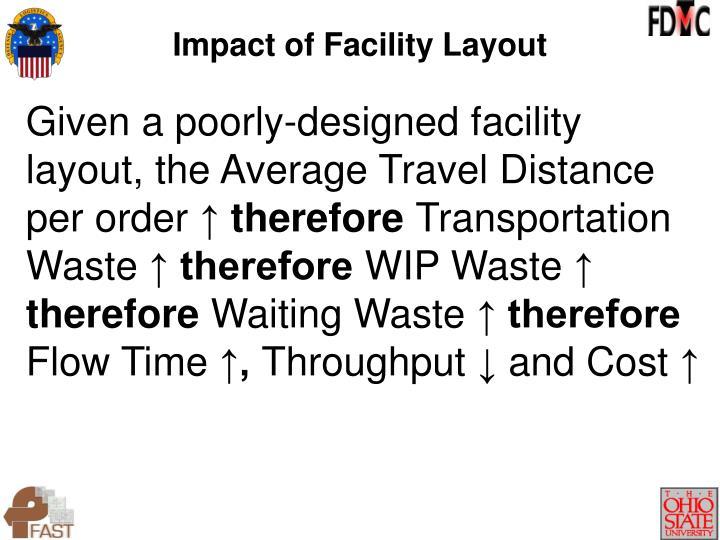 Impact of Facility Layout