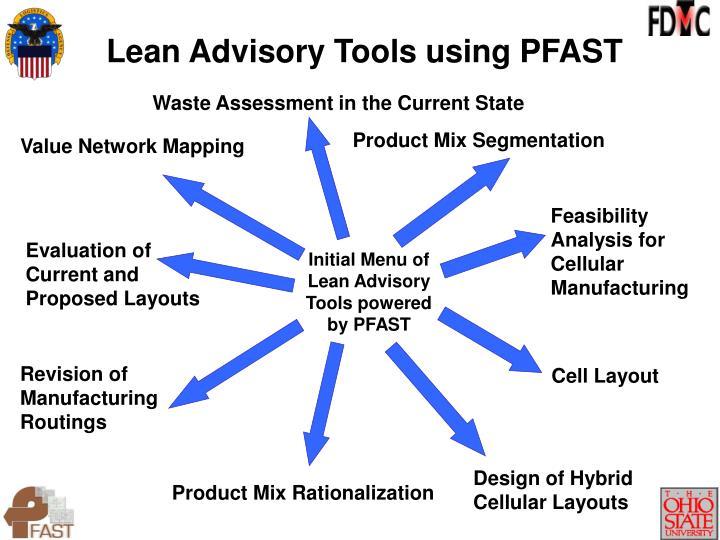 Lean Advisory Tools using PFAST