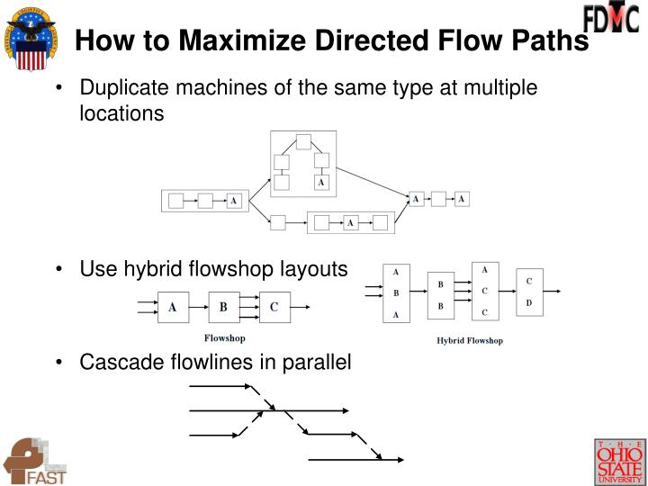 Duplicate machines of the same type at multiple locations