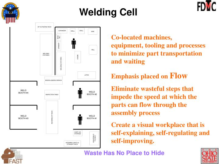 Welding Cell