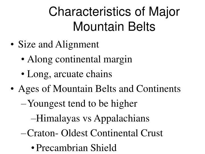 Characteristics of Major