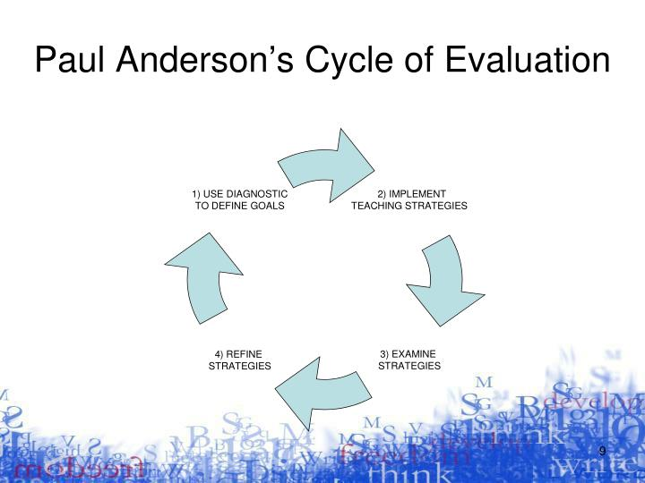 Paul Anderson's Cycle of Evaluation