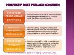 perspektif riset perilaku konsumen