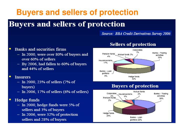 Buyers and sellers of protection