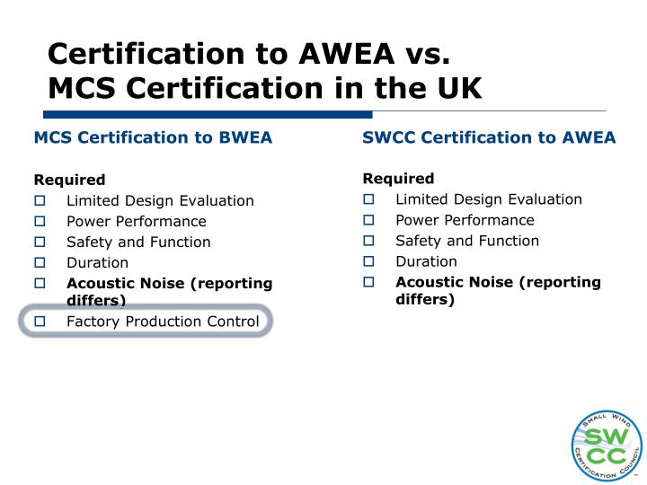 Certification to AWEA vs.