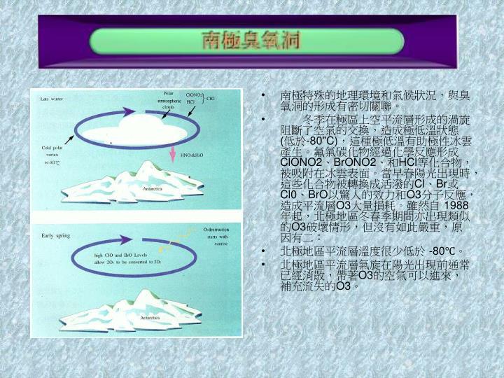 南極特殊的地理環境和氣候狀況,與臭氧洞的形成有密切關聯。