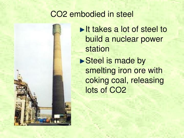 CO2 embodied in steel
