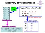 discovery of visual phrases