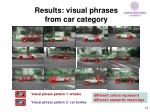 results visual phrases from car category