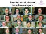 results visual phrases from face category
