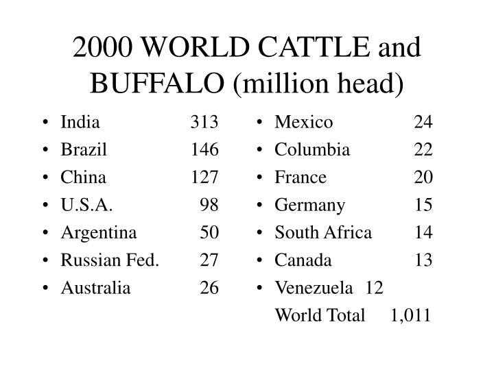 2000 world cattle and buffalo million head