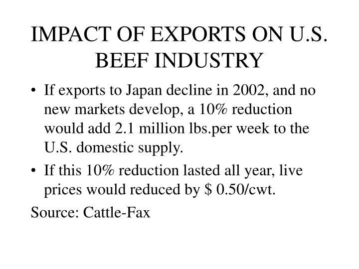 IMPACT OF EXPORTS ON U.S. BEEF INDUSTRY