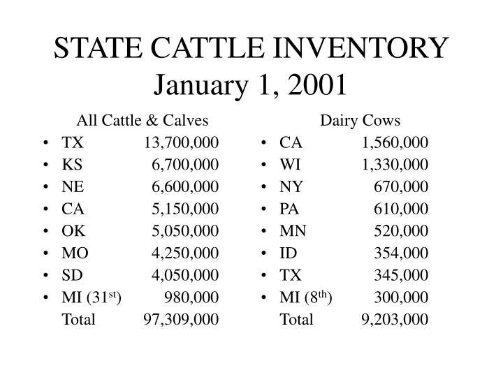 All Cattle & Calves
