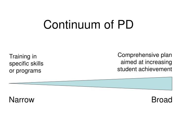 Continuum of PD