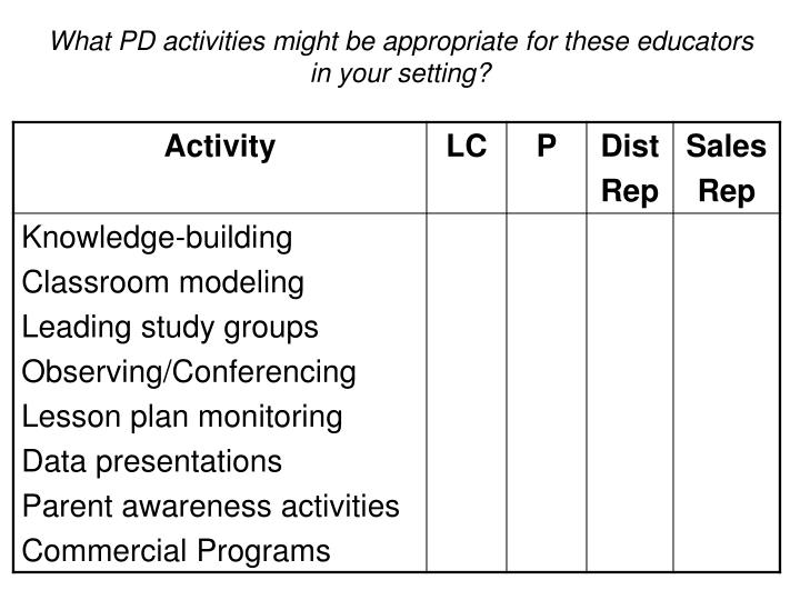 What PD activities might be appropriate for these educators in your setting?