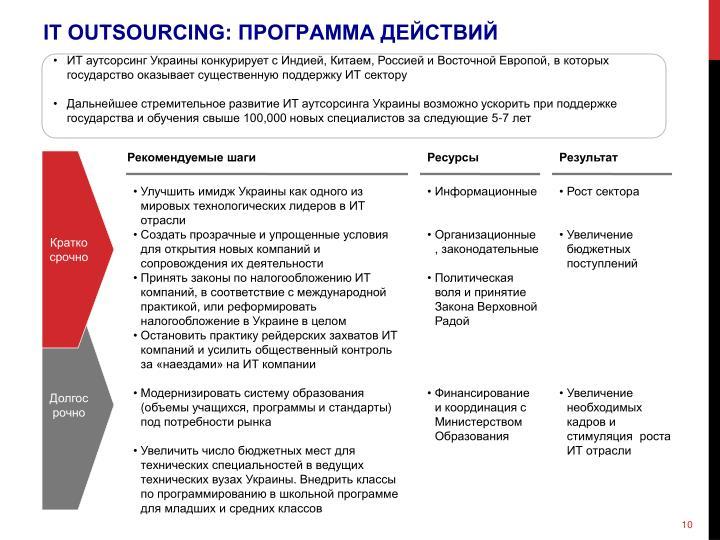 IT OUTSOURCING: ПРОГРАММА ДЕЙСТВИЙ