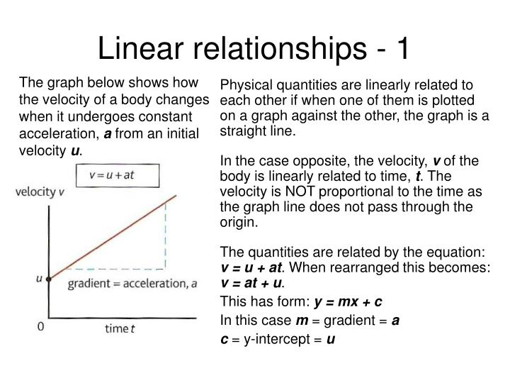 The graph below shows how the velocity of a body changes when it undergoes constant acceleration,