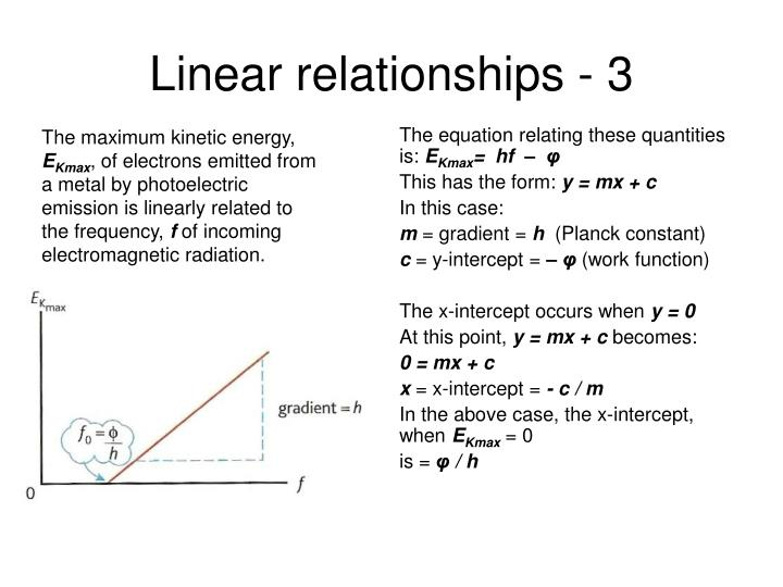 Linear relationships - 3