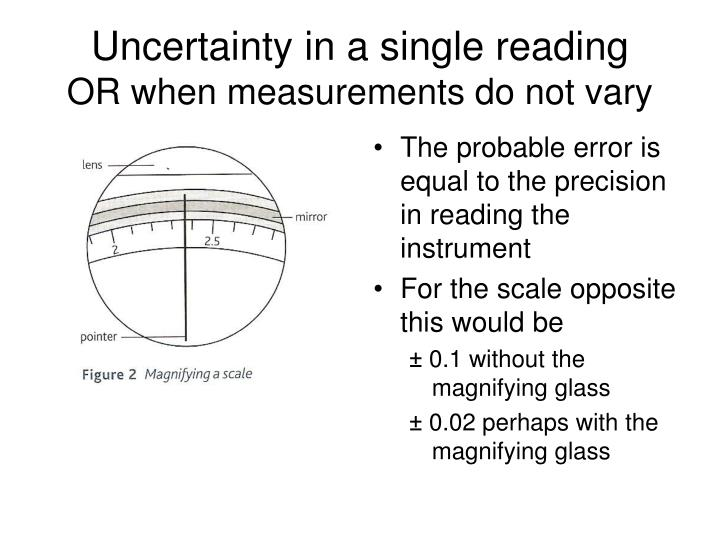 Uncertainty in a single reading