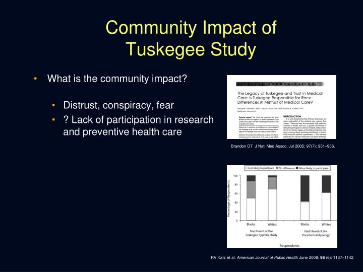 Community Impact of Tuskegee Study