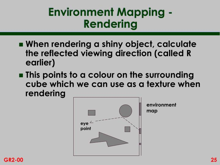 Environment Mapping - Rendering
