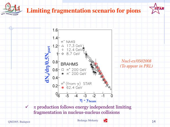 Limiting fragmentation scenario for pions