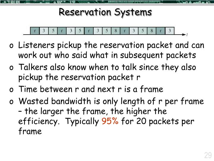 Reservation Systems