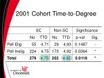 2001 cohort time to degree